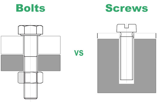 Bolts Vs. Screws