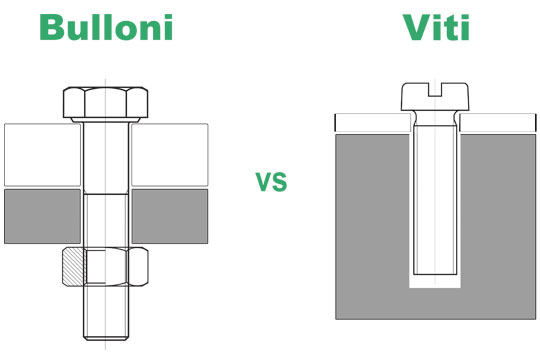 Differenze tra bulloni e viti